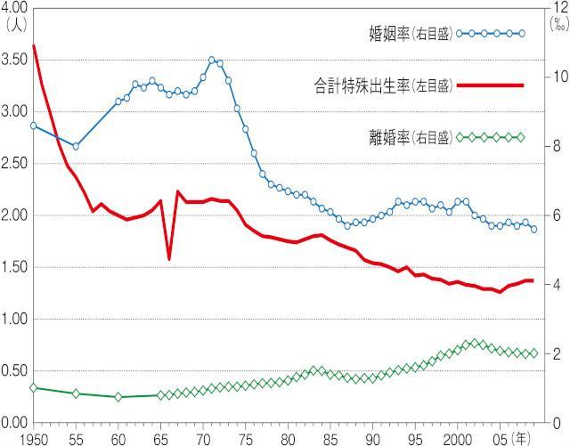 日本社会の消滅とどう向き合うか | 時代の論点 | 一橋大学 HQウェブ ...